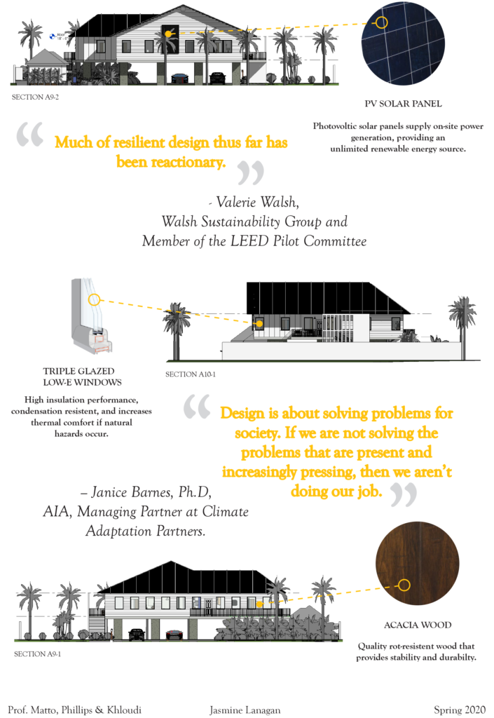 20V_IN_Lanagan Thesis Posters-3
