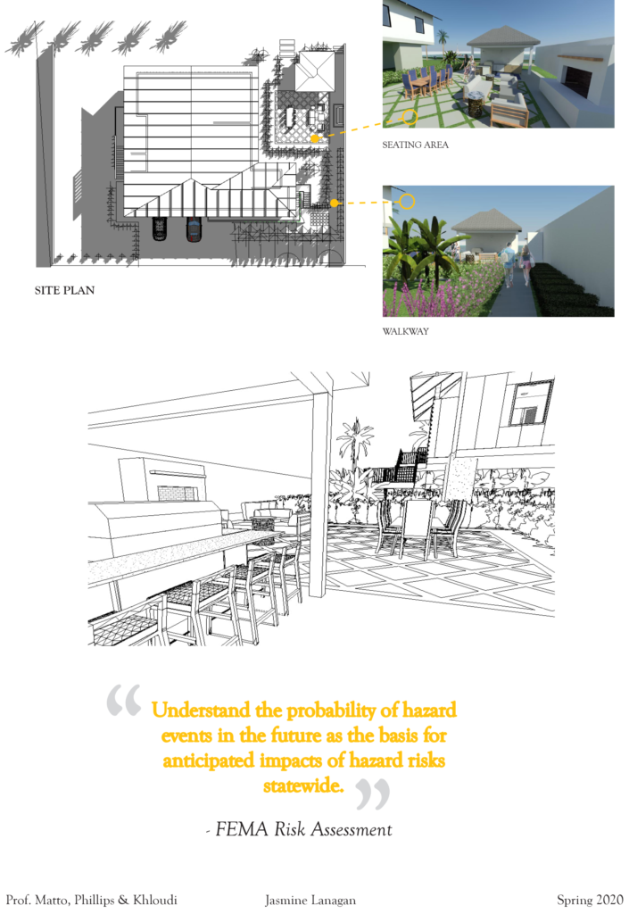 20V_IN_Lanagan Thesis Posters-4